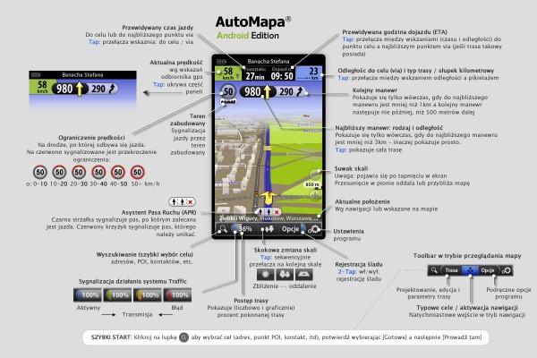 automapa interfejs
