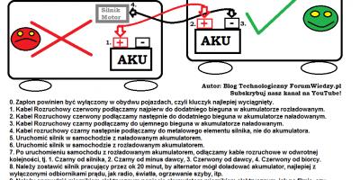Jak Podłączyć Dwa Akumulatory Kablami Rozruchowymi