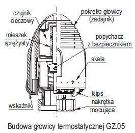 termostat valvex gz.05 (2)