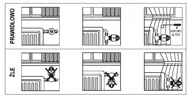 termostat valvex gz.05