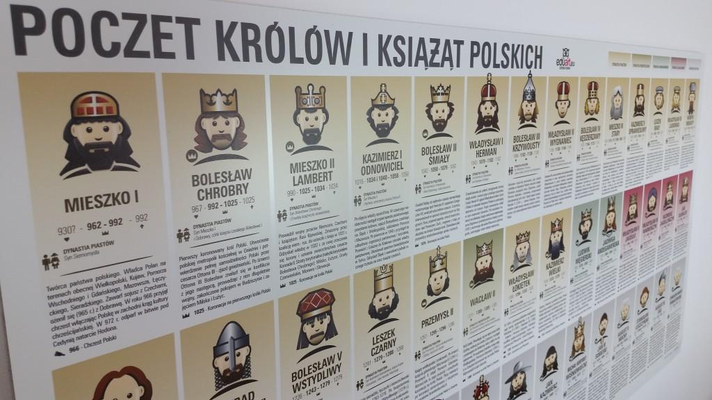 Poczet Królów i Książąt Polskich EDUART