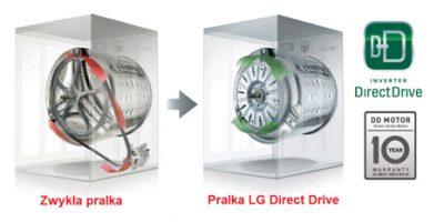 Pralka LG F1496TD Direct Drive
