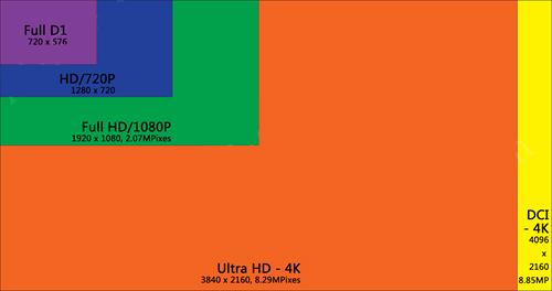 4k-uhd-full-hd-rozdzielczosc-format-wideo