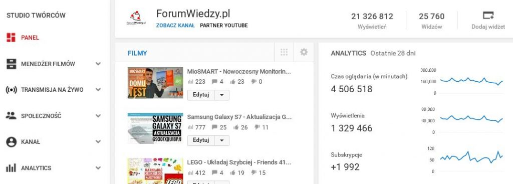 youtube-analytics-listopad-2016-forumwiedzy-pl