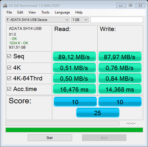 as-ssd-bench ADATA SH14 USB D 04.02.2017 11-52-04