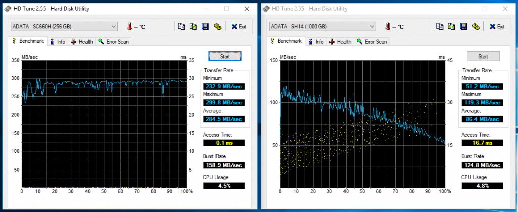 hd-tune-bench ADATA SC660H SSD vs ADATA SH14 HDD